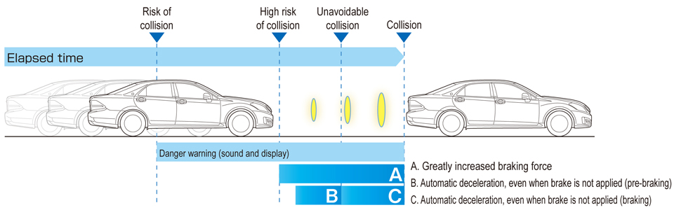 Chapter 1 Control Design Aspects Of Highly Automated Vehicles